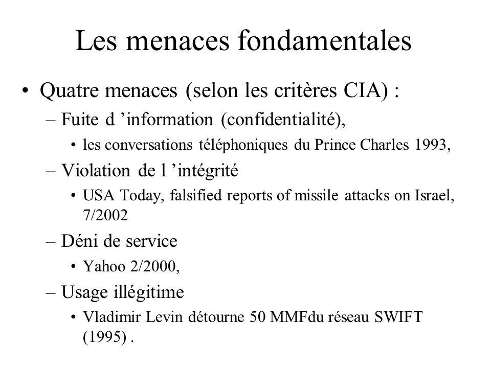 Les menaces fondamentales Quatre menaces (selon les critères CIA) : –Fuite d information (confidentialité), les conversations téléphoniques du Prince
