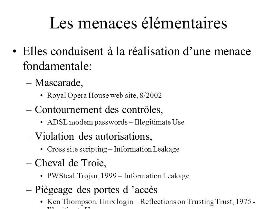 Les menaces élémentaires Elles conduisent à la réalisation dune menace fondamentale: –Mascarade, Royal Opera House web site, 8/2002 –Contournement des