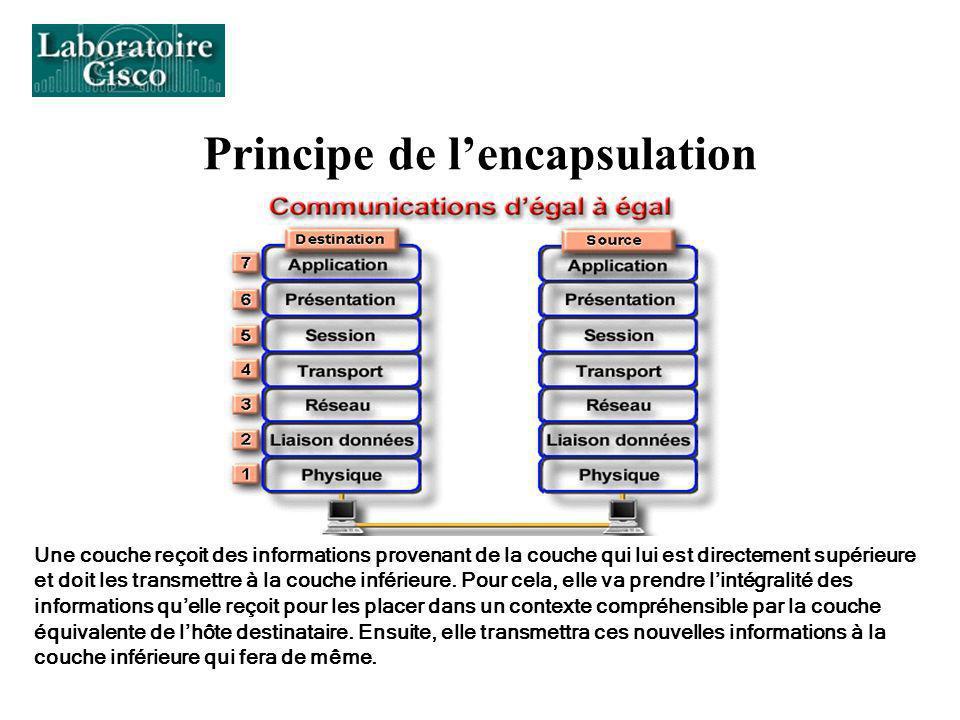 Principe de lencapsulation Une couche reçoit des informations provenant de la couche qui lui est directement supérieure et doit les transmettre à la c