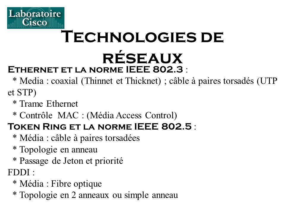 Technologies de réseaux Ethernet et la norme IEEE 802.3 : * Media : coaxial (Thinnet et Thicknet) ; câble à paires torsadés (UTP et STP) * Trame Ether