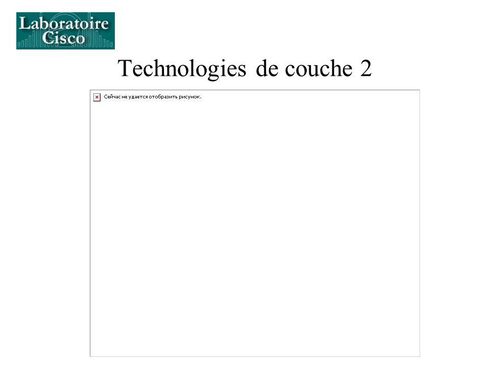Technologies de couche 2