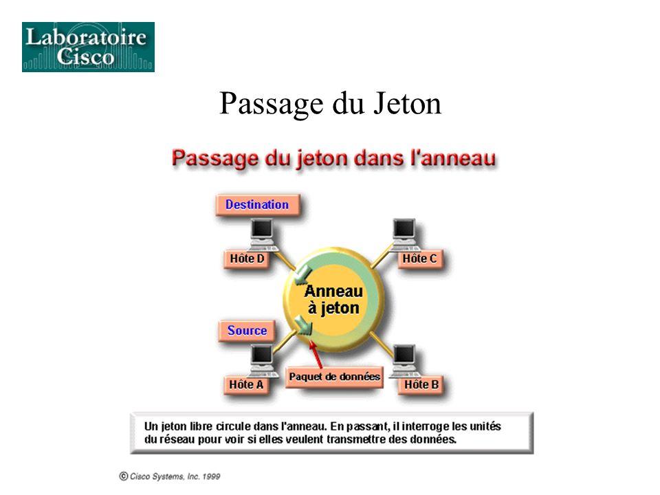 Passage du Jeton