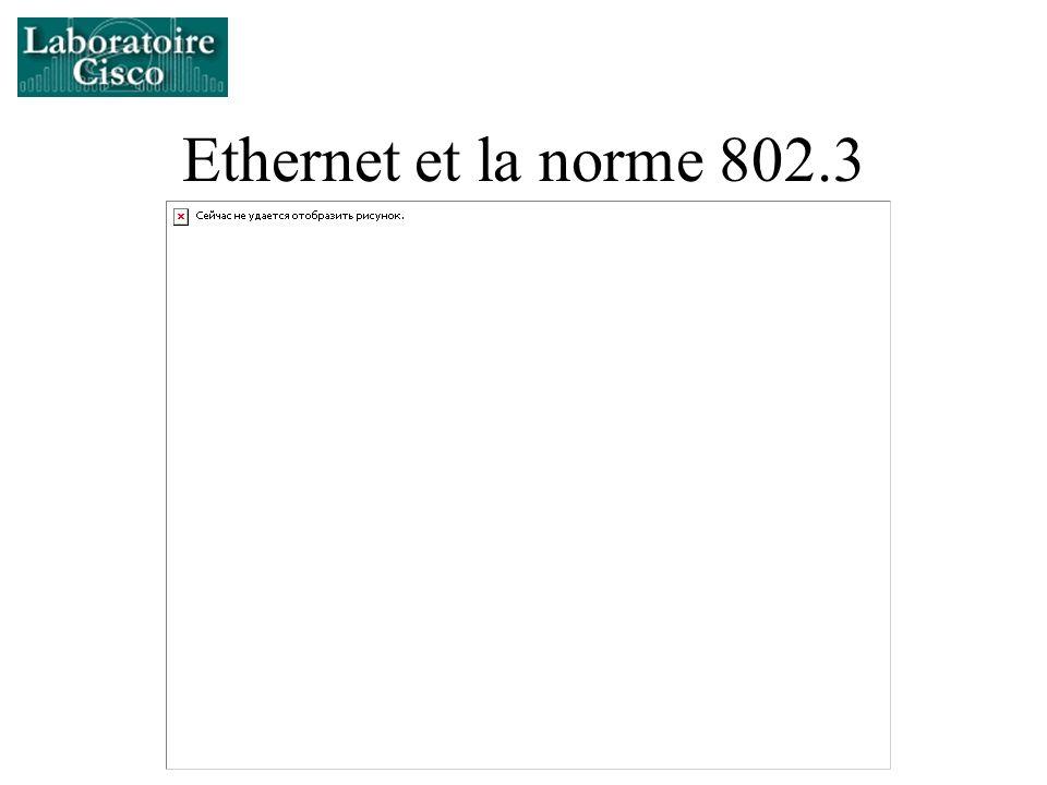 Ethernet et la norme 802.3