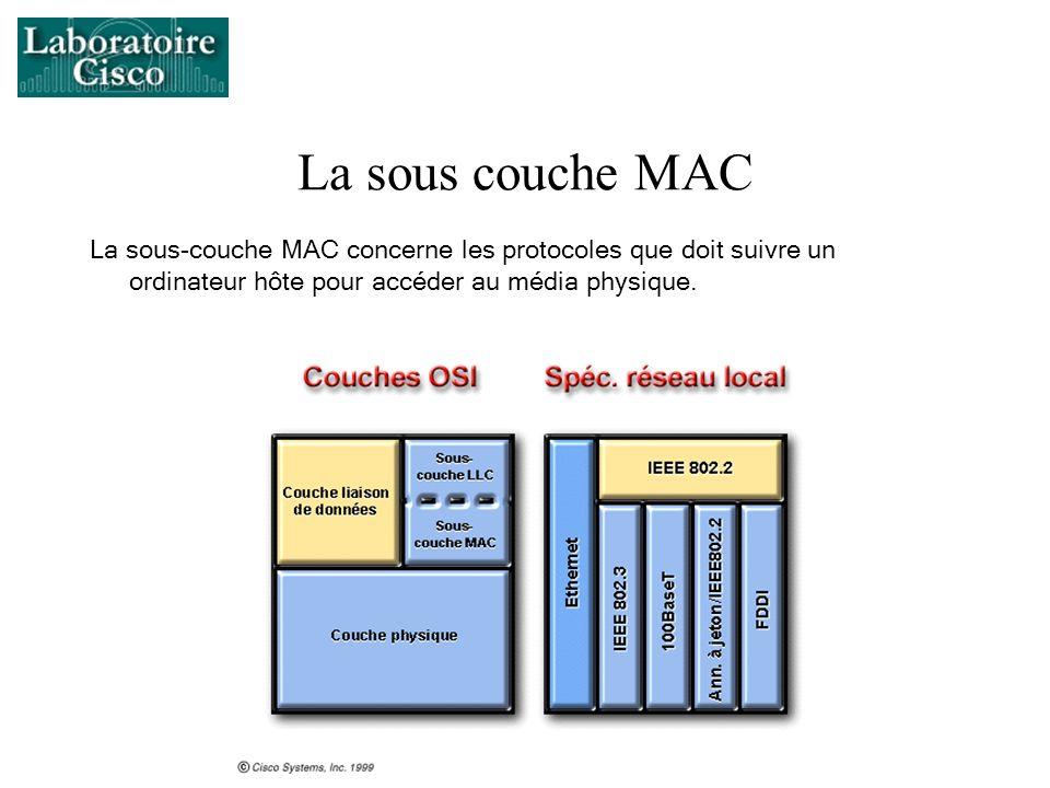 La sous couche MAC La sous-couche MAC concerne les protocoles que doit suivre un ordinateur hôte pour accéder au média physique.