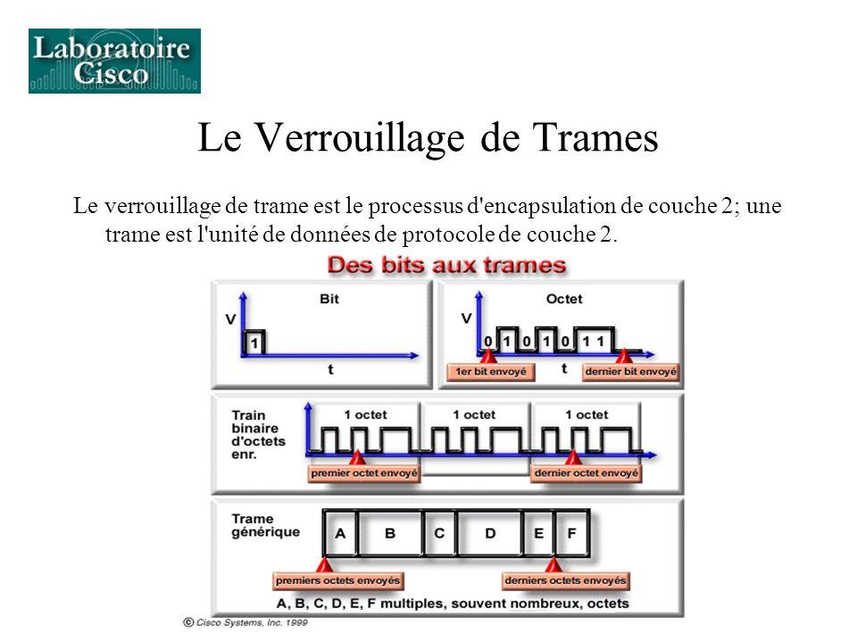 Le Verrouillage de Trames Le verrouillage de trame est le processus d'encapsulation de couche 2; une trame est l'unité de données de protocole de couc