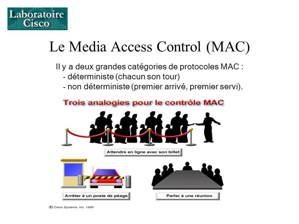 Le Media Access Control (MAC) Il y a deux grandes catégories de protocoles MAC : - déterministe (chacun son tour) - non déterministe (premier arrivé,
