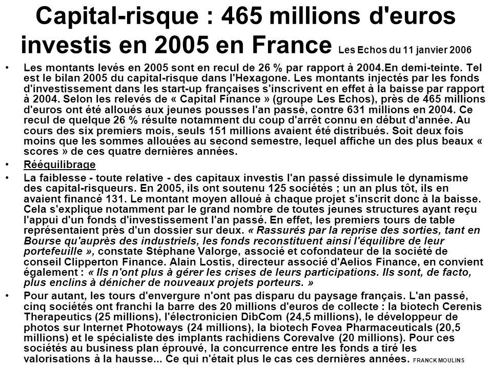 Capital-risque : 465 millions d euros investis en 2005 en France Les Echos du 11 janvier 2006 Les montants levés en 2005 sont en recul de 26 % par rapport à 2004.En demi-teinte.