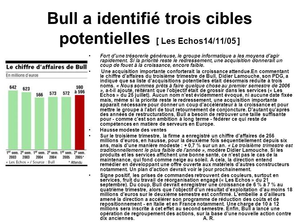 Bull a identifié trois cibles potentielles [ Les Echos14/11/05 ] Fort d une trésorerie généreuse, le groupe informatique a les moyens d agir rapidement.