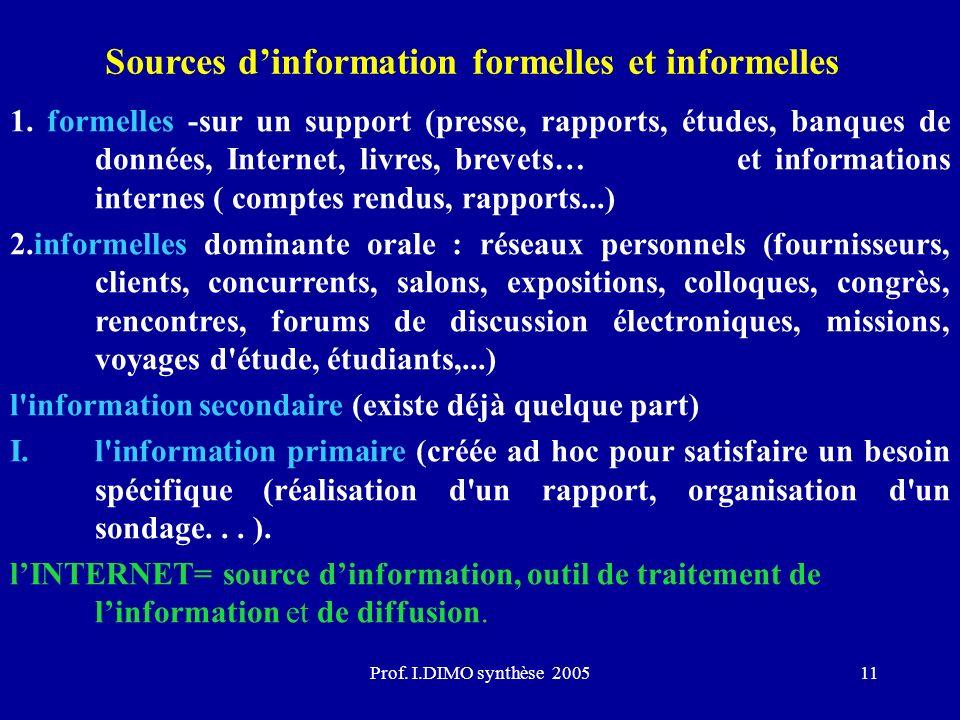 Prof. I.DIMO synthèse 200511 Sources dinformation formelles et informelles 1. formelles -sur un support (presse, rapports, études, banques de données,
