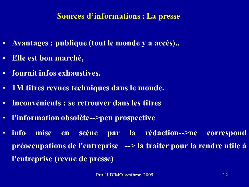 Prof. I.DIMO synthèse 200512 Sources dinformations : La presse Avantages : publique (tout le monde y a accès).. Elle est bon marché, fournit infos exh