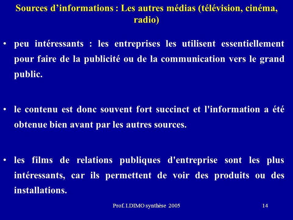 Prof. I.DIMO synthèse 200514 Sources dinformations : Les autres médias (télévision, cinéma, radio) peu intéressants : les entreprises les utilisent es