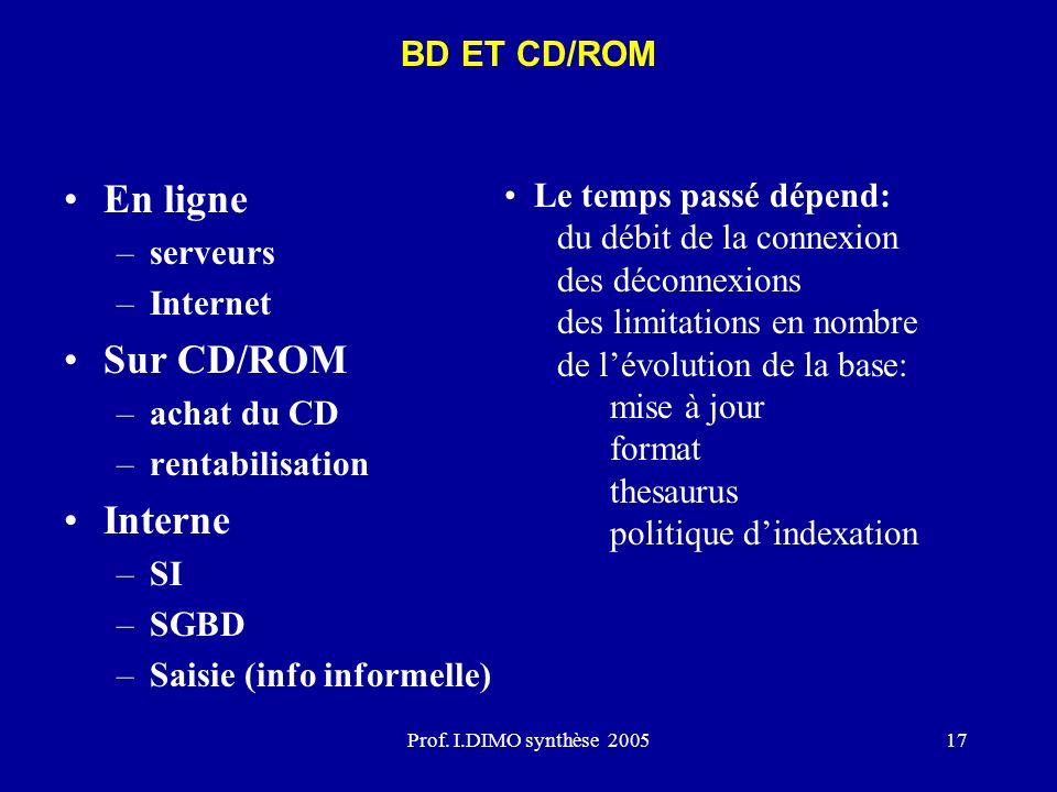 Prof. I.DIMO synthèse 200517 En ligne –serveurs –Internet Sur CD/ROM –achat du CD –rentabilisation Interne –SI –SGBD –Saisie (info informelle) Le temp