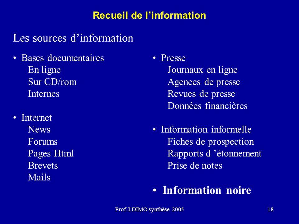 Prof. I.DIMO synthèse 200518 Recueil de linformation Les sources dinformation Bases documentaires En ligne Sur CD/rom Internes Internet News Forums Pa
