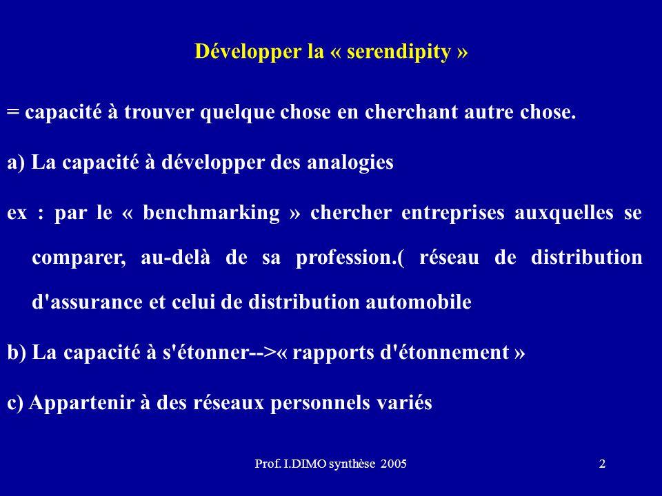 Prof. I.DIMO synthèse 20052 Développer la « serendipity » = capacité à trouver quelque chose en cherchant autre chose. a) La capacité à développer des