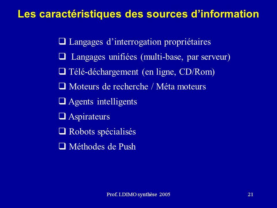 Prof. I.DIMO synthèse 200521 Les caractéristiques des sources dinformation Langages dinterrogation propriétaires Langages unifiées (multi-base, par se