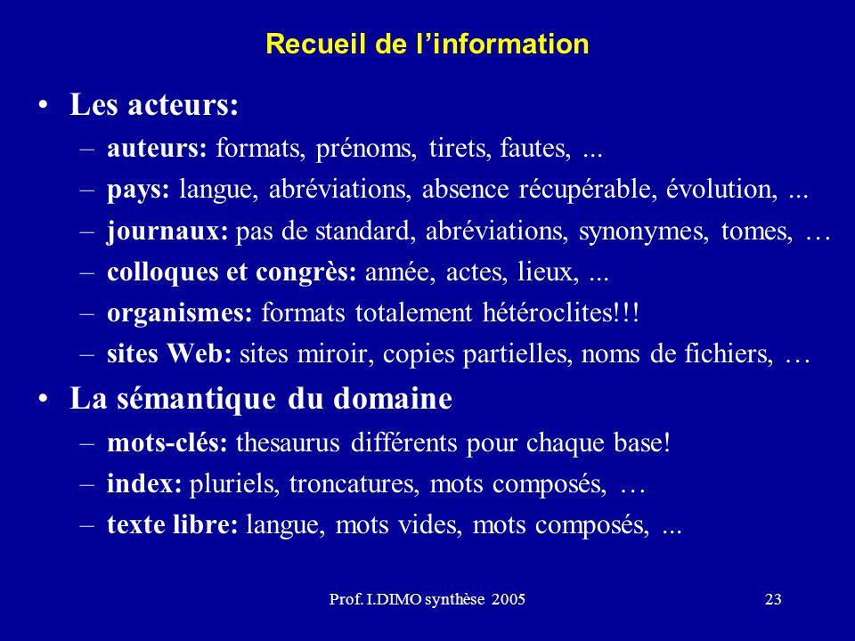 Prof. I.DIMO synthèse 200523 Les acteurs: –auteurs: formats, prénoms, tirets, fautes,... –pays: langue, abréviations, absence récupérable, évolution,.