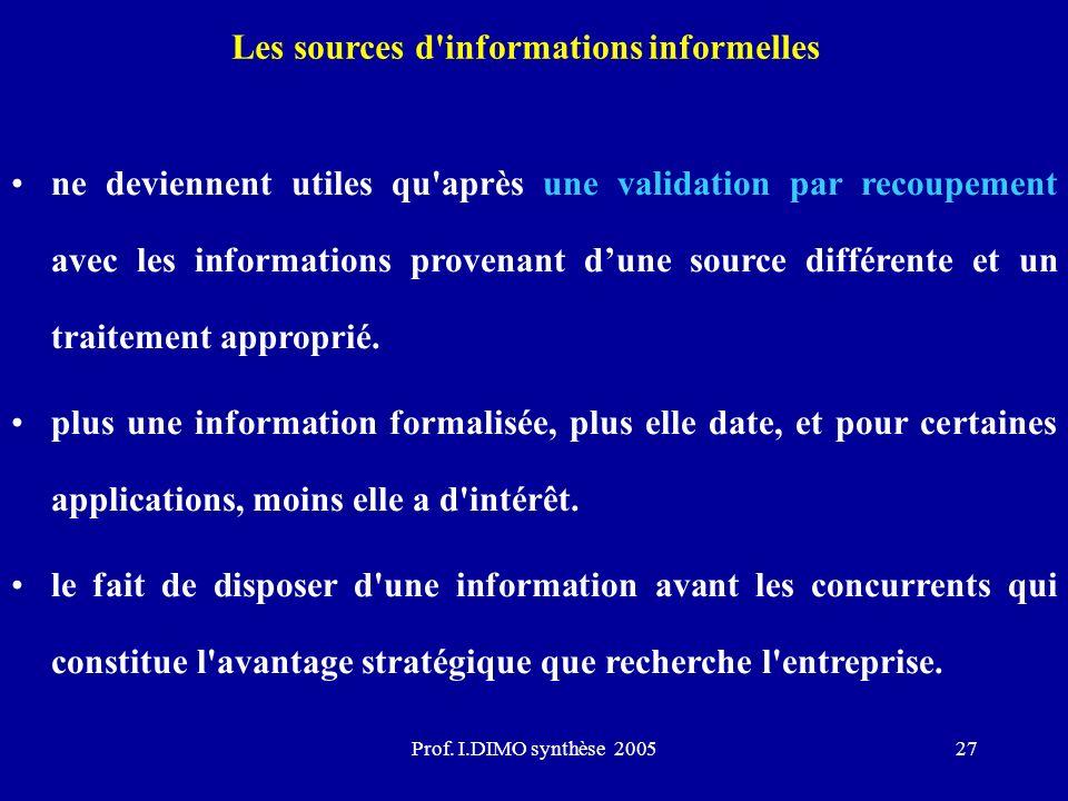 Prof. I.DIMO synthèse 200527 Les sources d'informations informelles ne deviennent utiles qu'après une validation par recoupement avec les informations