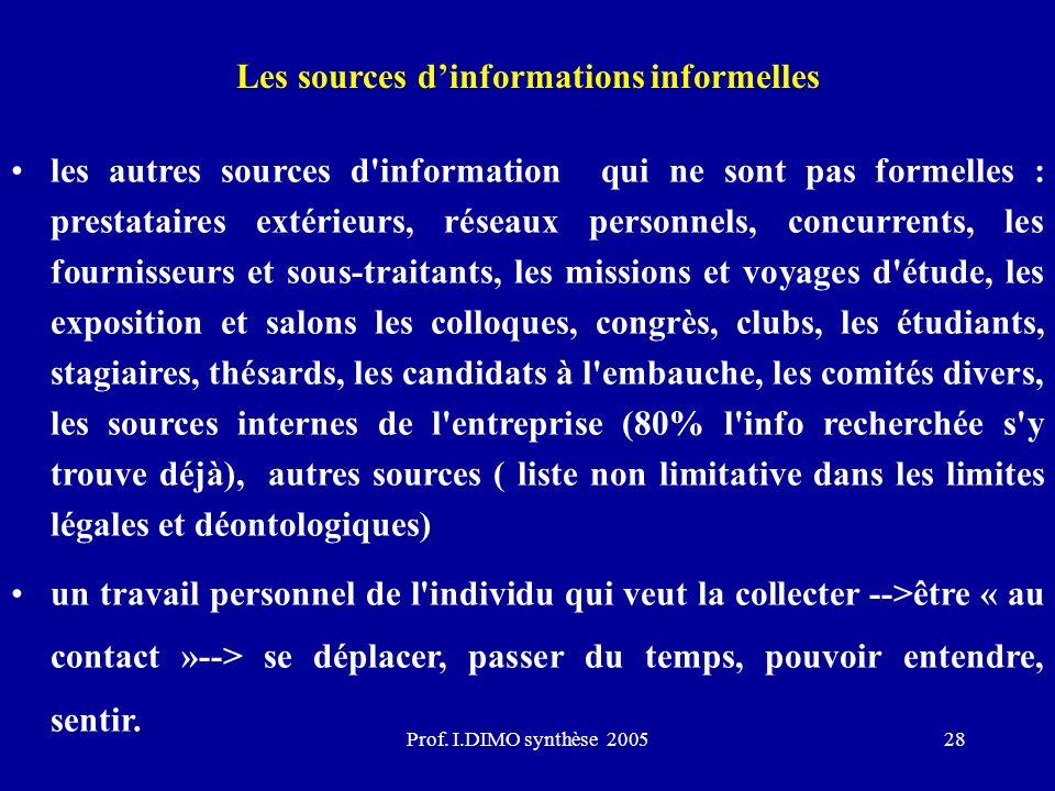 Prof. I.DIMO synthèse 200528 Les sources dinformations informelles les autres sources d'information qui ne sont pas formelles : prestataires extérieur