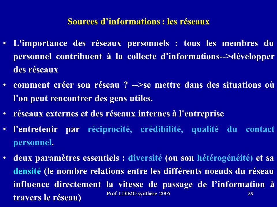 Prof. I.DIMO synthèse 200529 Sources dinformations : les réseaux L'importance des réseaux personnels : tous les membres du personnel contribuent à la