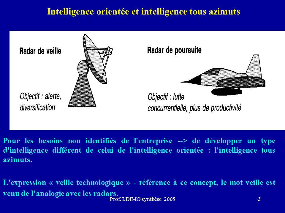 Prof. I.DIMO synthèse 20053 Intelligence orientée et intelligence tous azimuts Pour les besoins non identifiés de l'entreprise --> de développer un ty