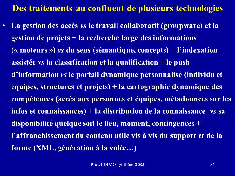 Prof. I.DIMO synthèse 200531 Des traitements au confluent de plusieurs technologies La gestion des accès vs le travail collaboratif (groupware) et la