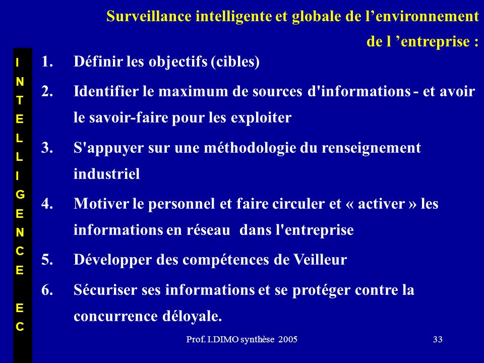 Prof. I.DIMO synthèse 200533 1.Définir les objectifs (cibles) 2.Identifier le maximum de sources d'informations - et avoir le savoir-faire pour les ex