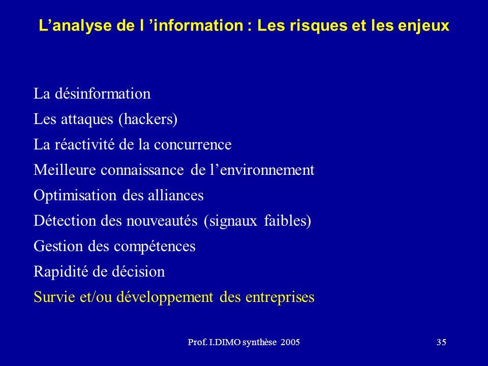 Prof. I.DIMO synthèse 200535 Lanalyse de l information : Les risques et les enjeux La désinformation Les attaques (hackers) La réactivité de la concur