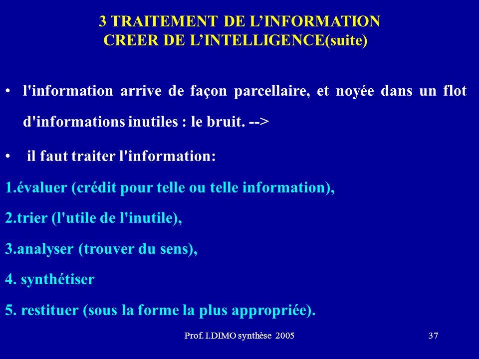 Prof. I.DIMO synthèse 200537 3 TRAITEMENT DE LINFORMATION CREER DE LINTELLIGENCE(suite) l'information arrive de façon parcellaire, et noyée dans un fl