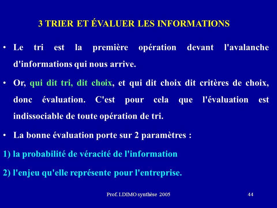 Prof. I.DIMO synthèse 200544 3 TRIER ET ÉVALUER LES INFORMATIONS Le tri est la première opération devant l'avalanche d'informations qui nous arrive. O