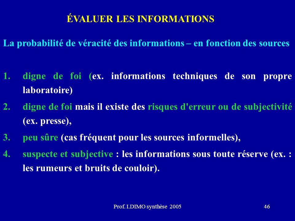 Prof. I.DIMO synthèse 200546 ÉVALUER LES INFORMATIONS La probabilité de véracité des informations – en fonction des sources 1.digne de foi (ex. inform
