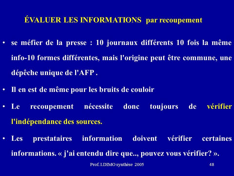Prof. I.DIMO synthèse 200548 ÉVALUER LES INFORMATIONS par recoupement se méfier de la presse : 10 journaux différents 10 fois la même info-10 formes d