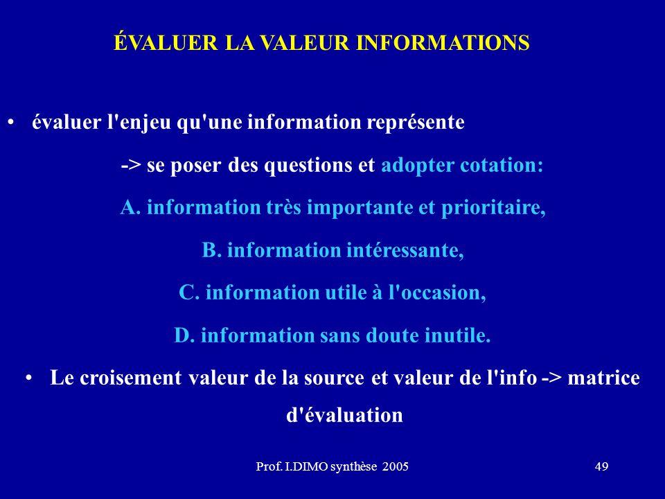 Prof. I.DIMO synthèse 200549 ÉVALUER LA VALEUR INFORMATIONS évaluer l'enjeu qu'une information représente -> se poser des questions et adopter cotatio