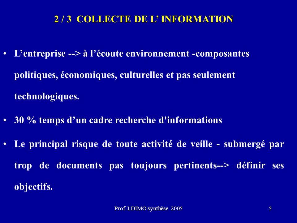 Prof. I.DIMO synthèse 20055 2 / 3 COLLECTE DE L INFORMATION Lentreprise --> à lécoute environnement -composantes politiques, économiques, culturelles