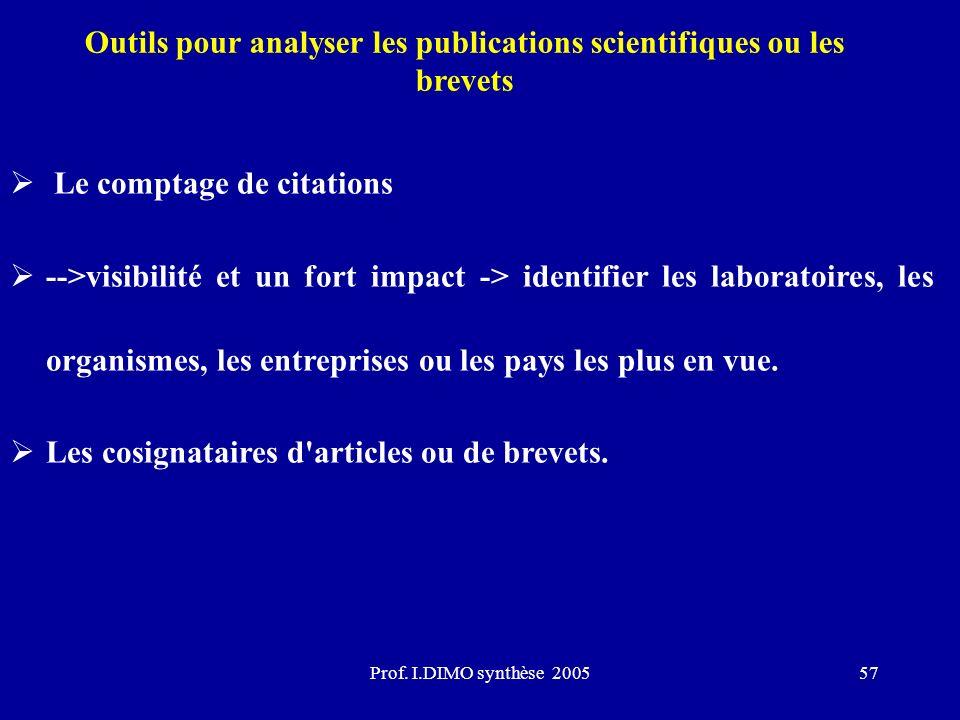 Prof. I.DIMO synthèse 200557 Outils pour analyser les publications scientifiques ou les brevets Le comptage de citations -->visibilité et un fort impa