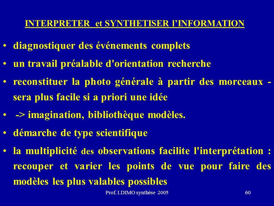 Prof. I.DIMO synthèse 200560 INTERPRETER et SYNTHETISER lINFORMATION diagnostiquer des événements complets un travail préalable d'orientation recherch