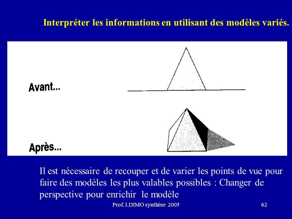 Prof. I.DIMO synthèse 200562 Il est nécessaire de recouper et de varier les points de vue pour faire des modèles les plus valables possibles : Changer