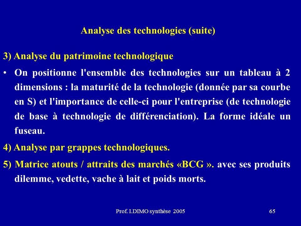 Prof. I.DIMO synthèse 200565 Analyse des technologies (suite) 3) Analyse du patrimoine technologique On positionne l'ensemble des technologies sur un