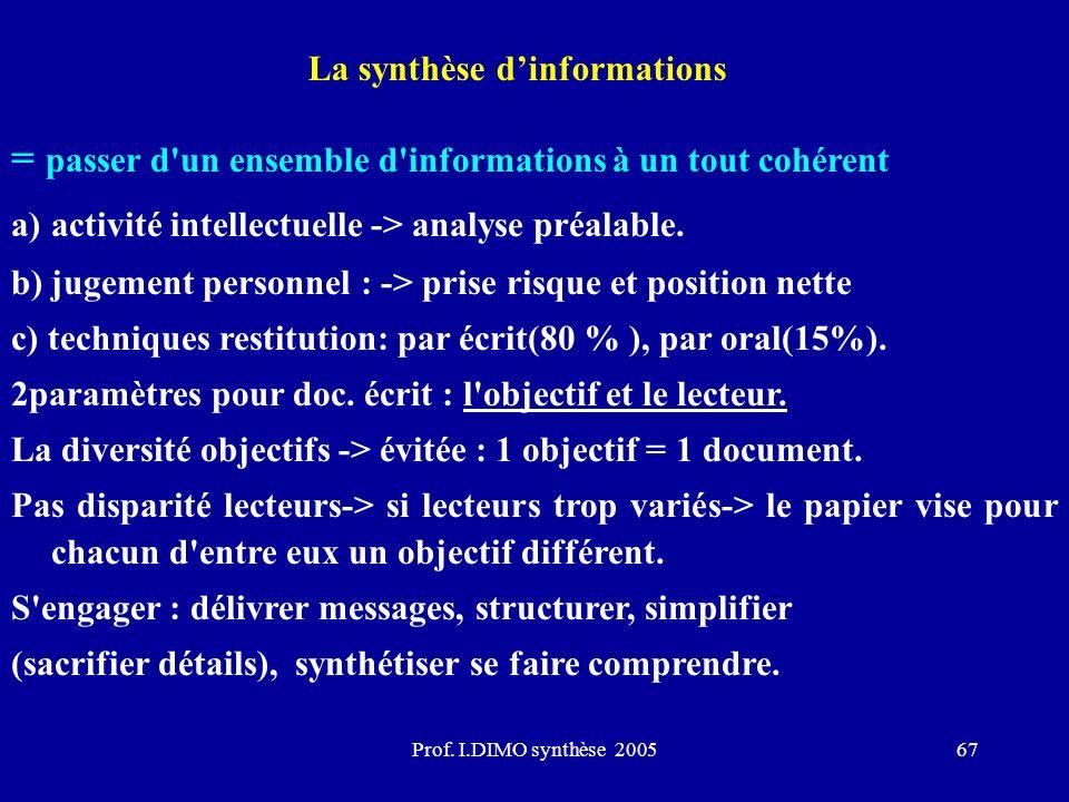 Prof. I.DIMO synthèse 200567 La synthèse dinformations = passer d'un ensemble d'informations à un tout cohérent a) activité intellectuelle -> analyse