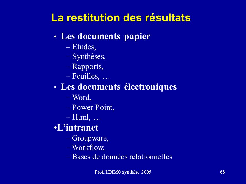 Prof. I.DIMO synthèse 200568 Les documents papier – Etudes, – Synthèses, – Rapports, – Feuilles, … Les documents électroniques – Word, – Power Point,