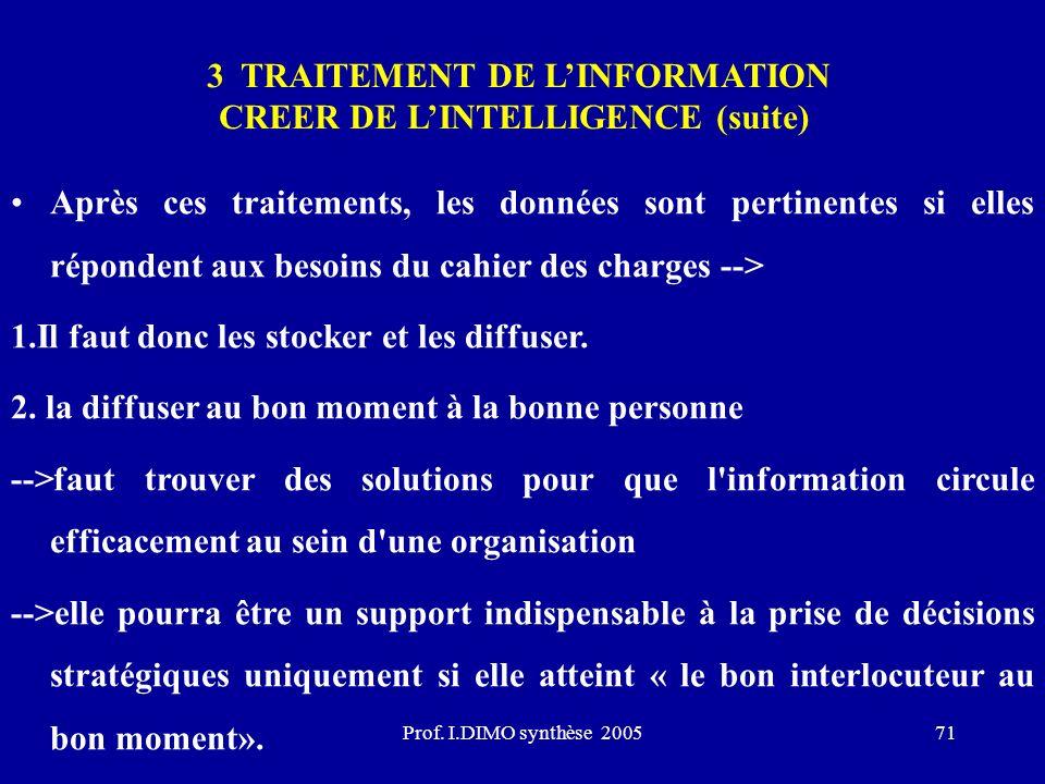 Prof. I.DIMO synthèse 200571 3 TRAITEMENT DE LINFORMATION CREER DE LINTELLIGENCE (suite) Après ces traitements, les données sont pertinentes si elles