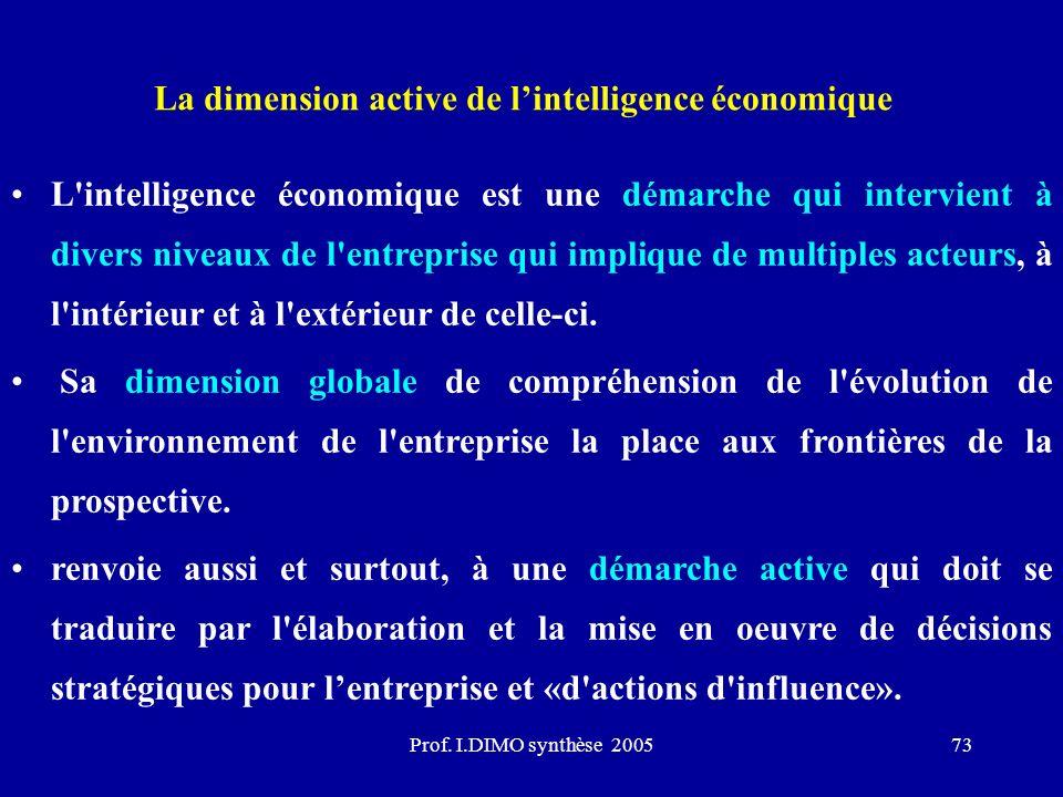 Prof. I.DIMO synthèse 200573 La dimension active de lintelligence économique L'intelligence économique est une démarche qui intervient à divers niveau