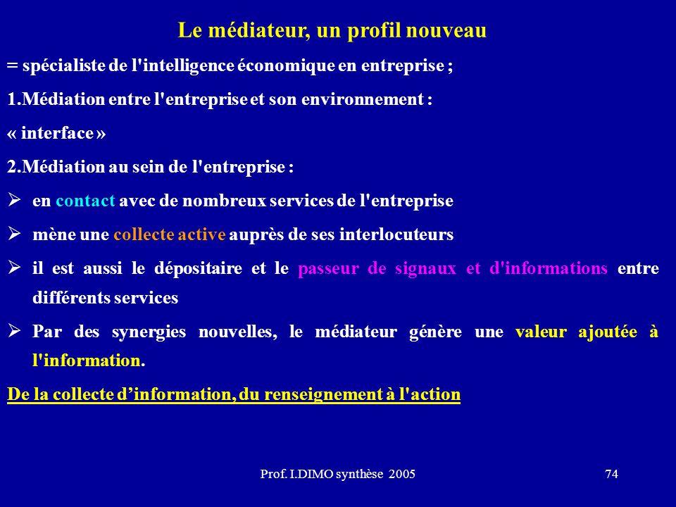 Prof. I.DIMO synthèse 200574 Le médiateur, un profil nouveau = spécialiste de l'intelligence économique en entreprise ; 1.Médiation entre l'entreprise