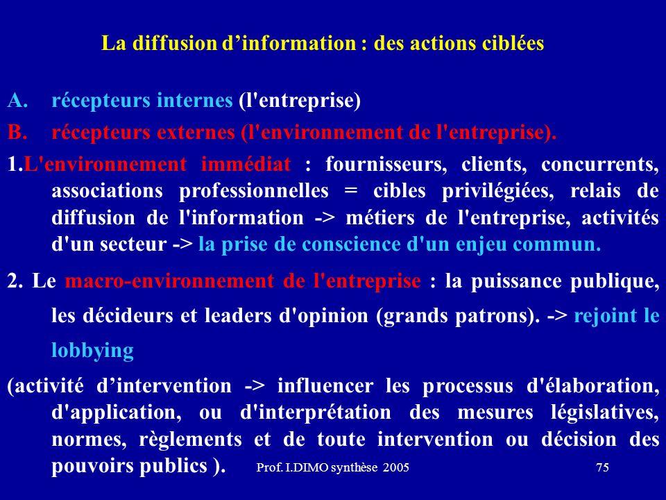 Prof. I.DIMO synthèse 200575 La diffusion dinformation : des actions ciblées A.récepteurs internes (l'entreprise) B.récepteurs externes (l'environneme