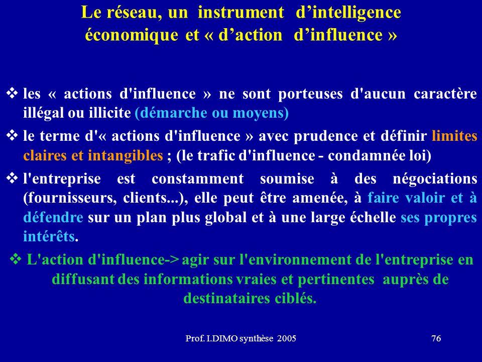 Prof. I.DIMO synthèse 200576 Le réseau, un instrument dintelligence économique et « daction dinfluence » les « actions d'influence » ne sont porteuses