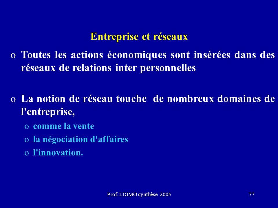Prof. I.DIMO synthèse 200577 Entreprise et réseaux oToutes les actions économiques sont insérées dans des réseaux de relations inter personnelles oLa
