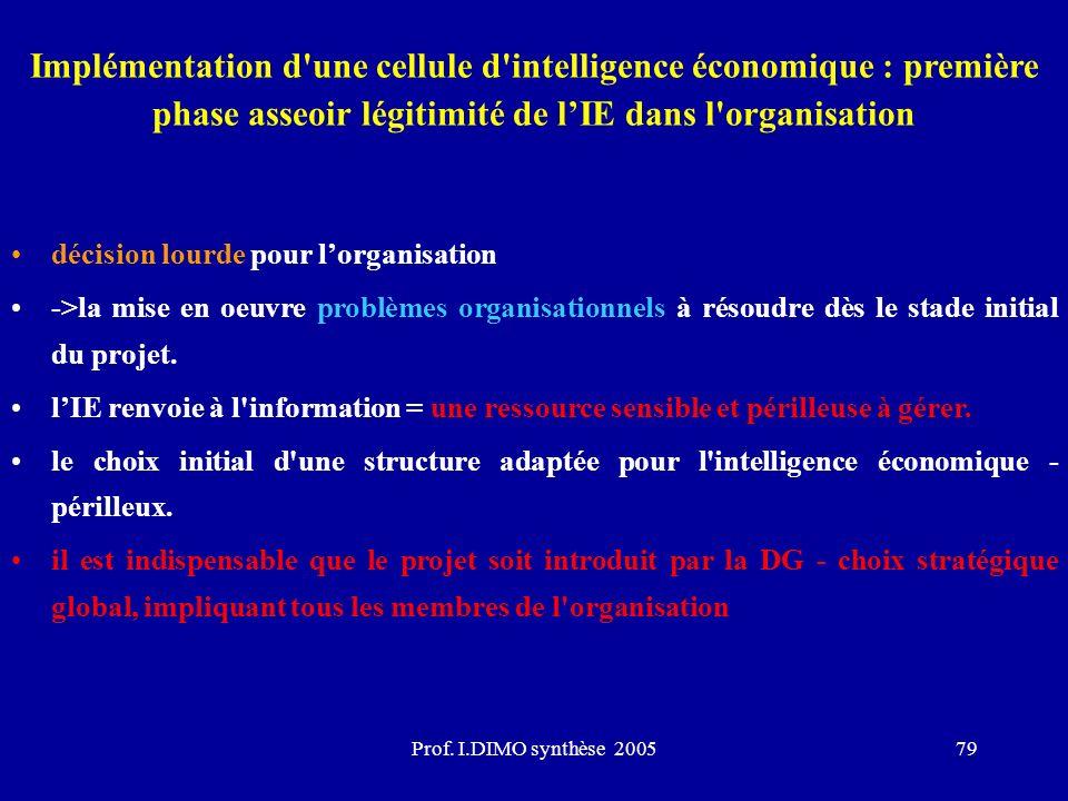 Prof. I.DIMO synthèse 200579 Implémentation d'une cellule d'intelligence économique : première phase asseoir légitimité de lIE dans l'organisation déc