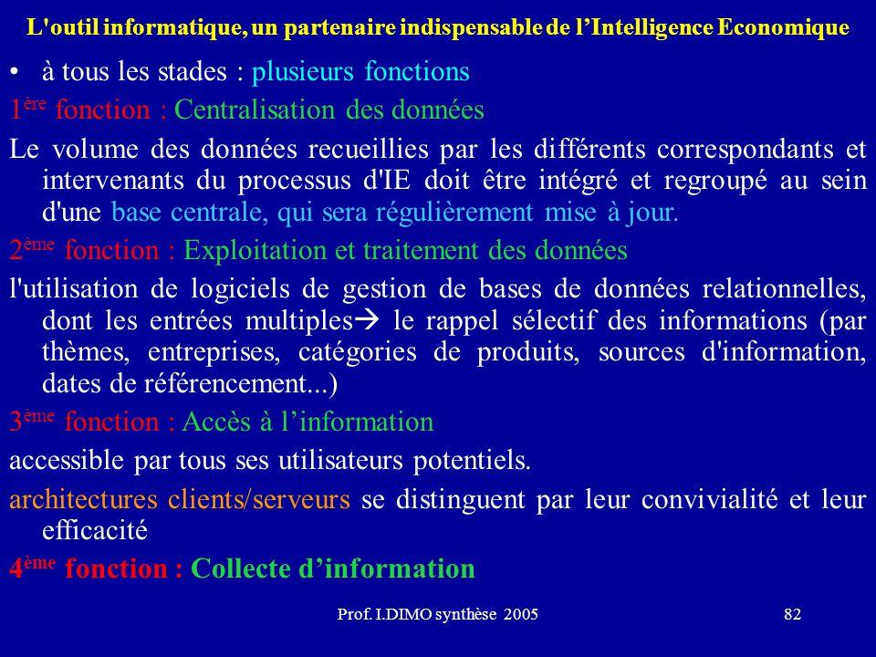 Prof. I.DIMO synthèse 200582 L'outil informatique, un partenaire indispensable de lIntelligence Economique à tous les stades : plusieurs fonctions 1 è