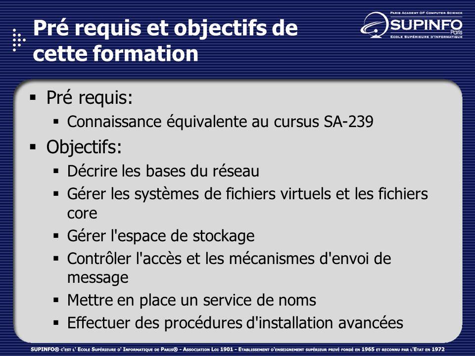 Plan du cours SA299 Description de la configuration des Interfaces Réseau Description du modèle client- serveur La personnalisation de SMC.