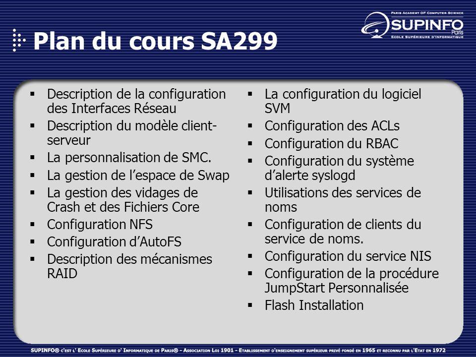 Les ressources Microsoft Virtual PC : \\cesar\ssr\MSDNAA\Applications\Virtual PC Images : \\LABS\LABOS\Sun\Solaris\Solaris 9 Fichier Torrent sur \\fox\ephemere TPs & Essentiel : \\fox\ephemere CD Dinstallation : \\CESAR\SSR