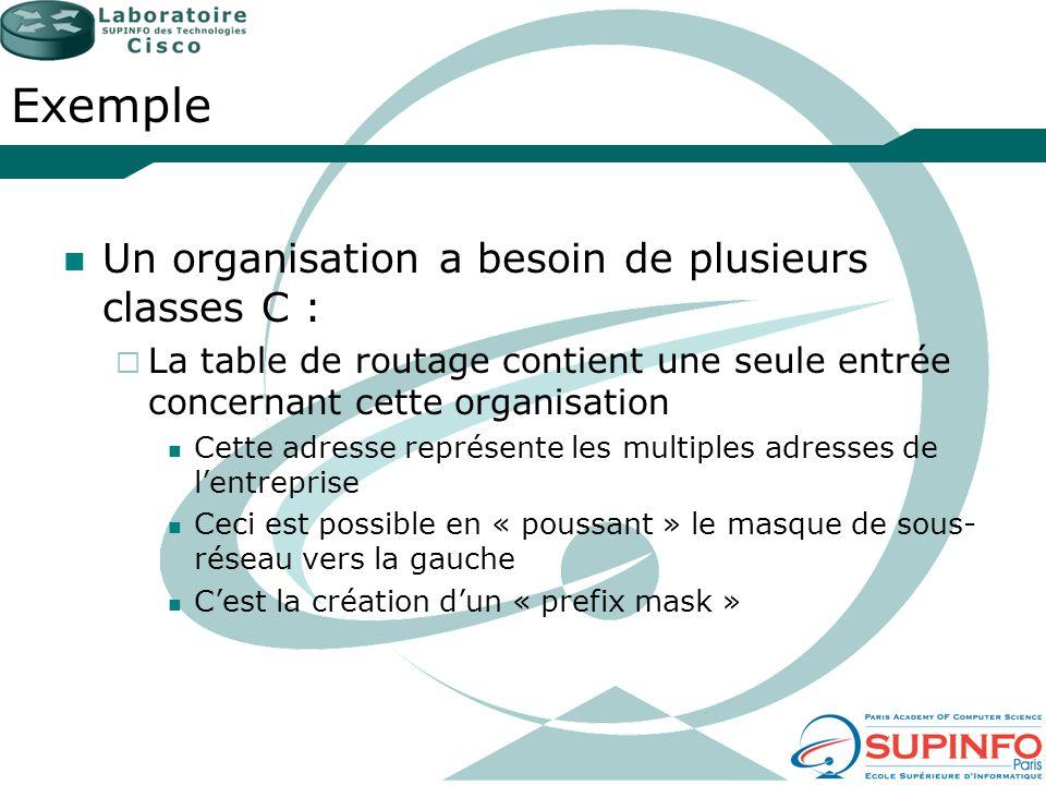 Exemple Un organisation a besoin de plusieurs classes C : La table de routage contient une seule entrée concernant cette organisation Cette adresse re